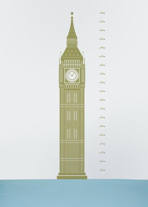 Measuring souvenir london
